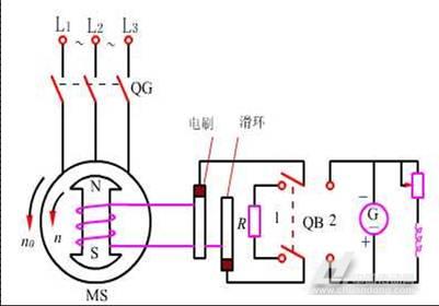 同步电动机异步启动法原理接线图